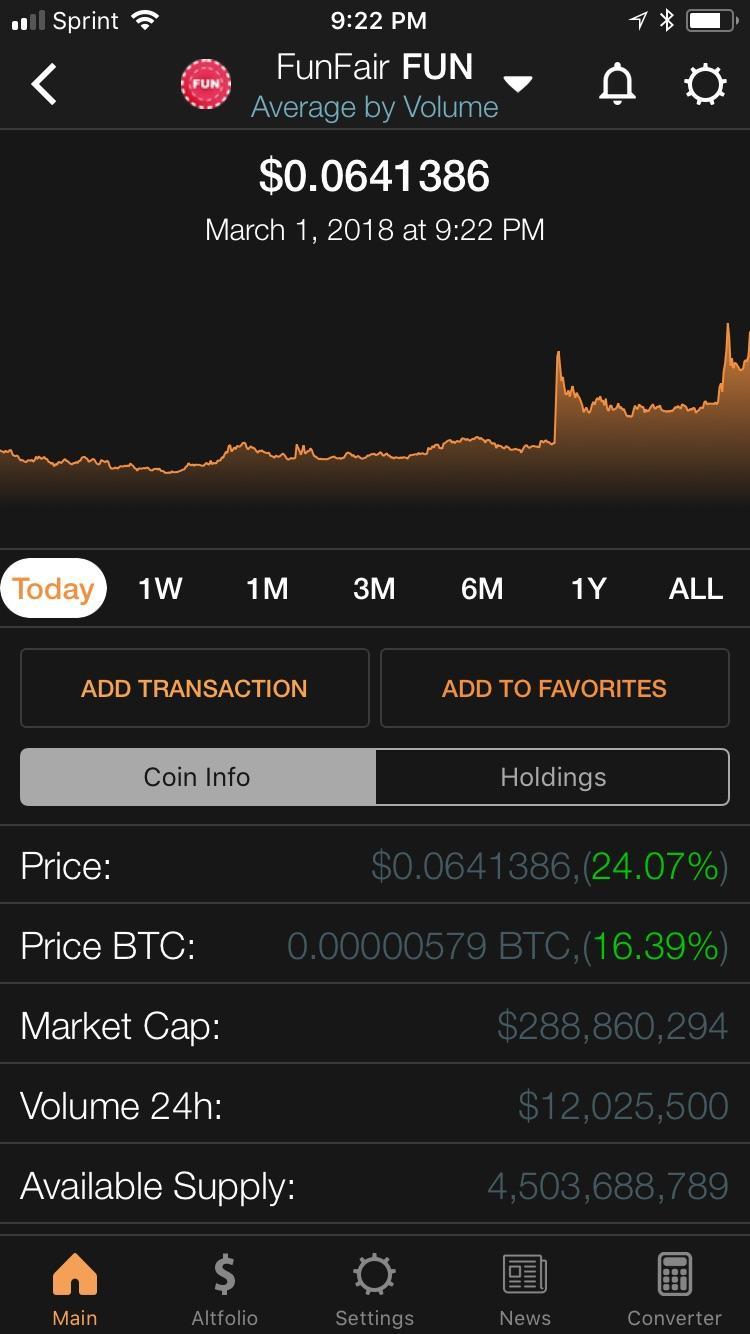 Bitcoin casino free spins 2021
